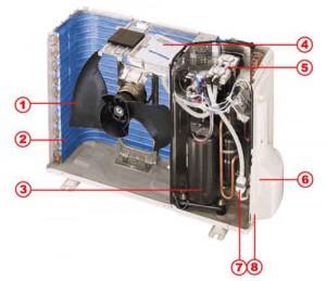 ремонт сплит-систем и кондиционеров